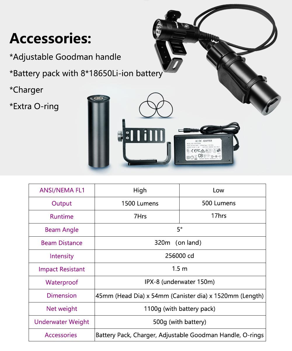Specs info of Nitesun DIV20S.jpg